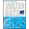WATER BOYS ウォーターボーイズ〈Blu-ray〉
